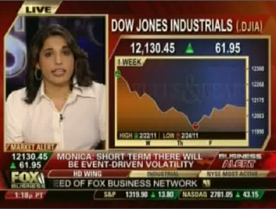 Monica Mehta Fox Business Bulls & Bears